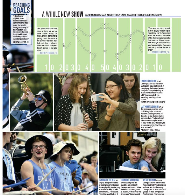 Try these spicy yearbook sidebar ideas to improve your coverage